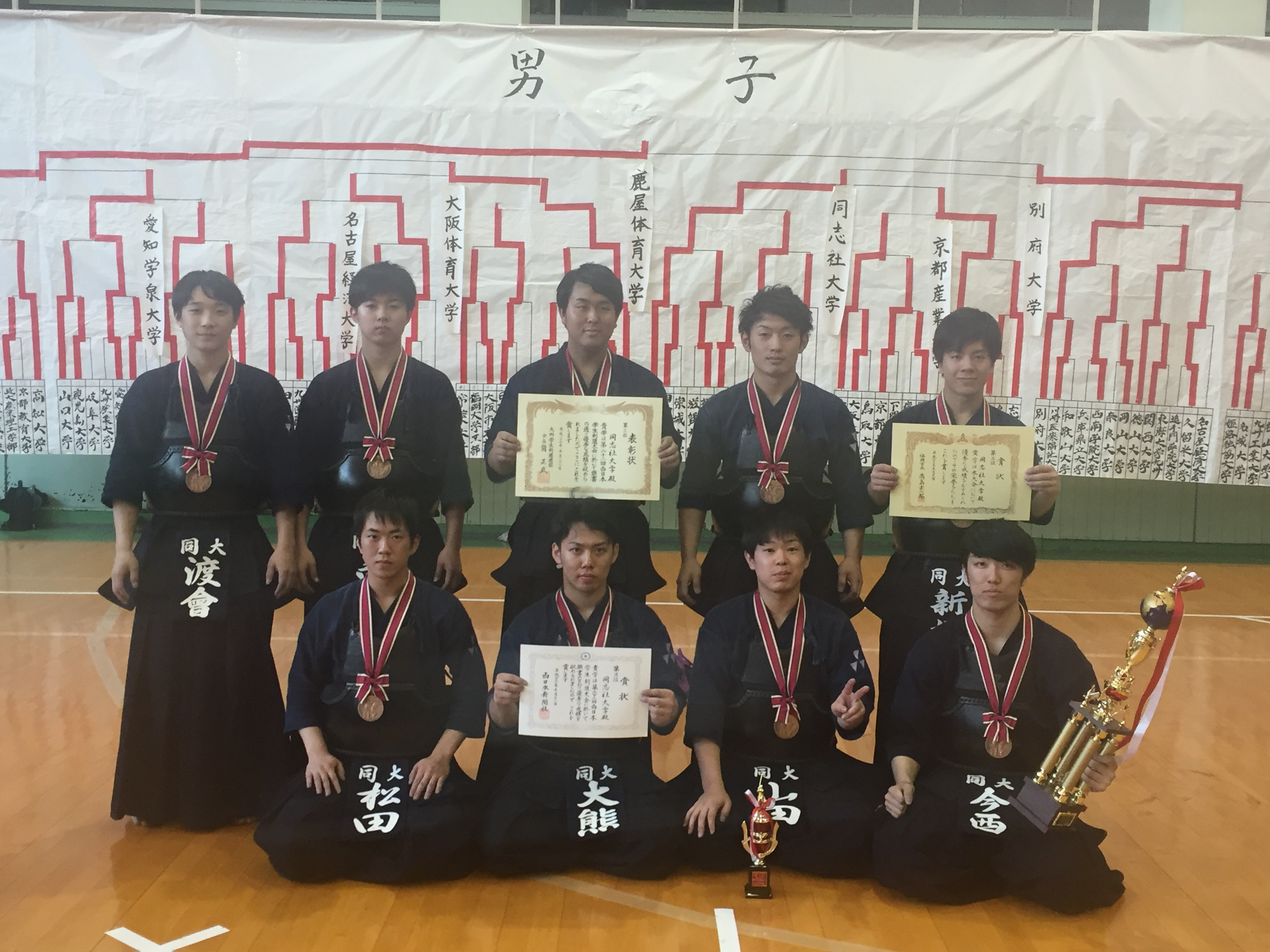 【結果報告】2017年西日本大会(2017.5.27-28)